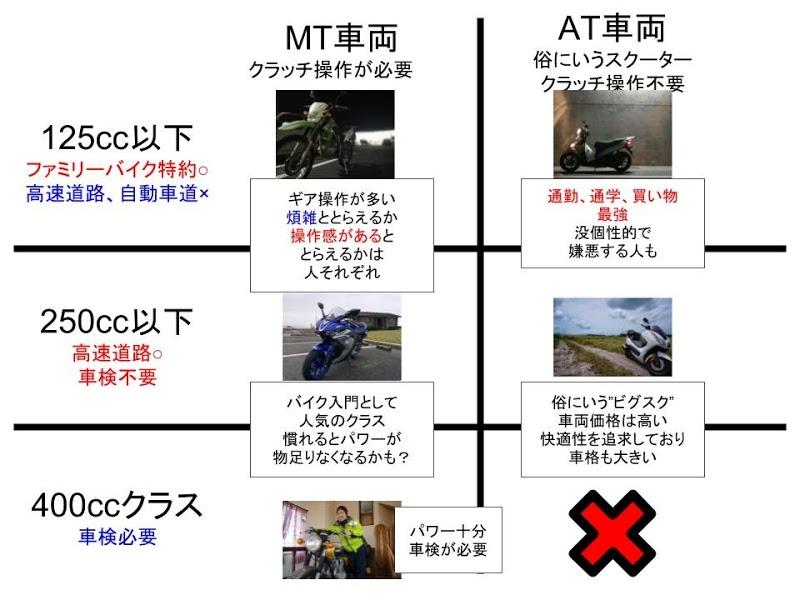 バイク解説.jpg