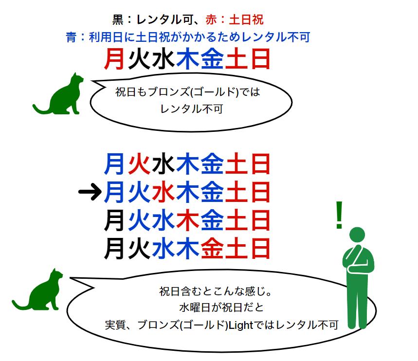 マイガレ倶楽部図解2